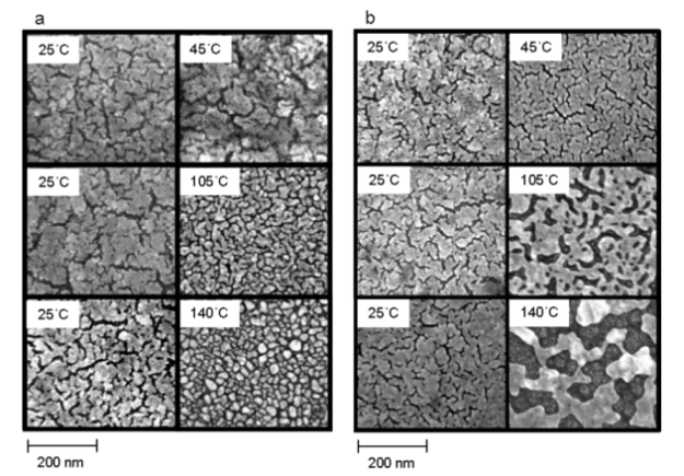 Morphology in thin gold films with different thickness